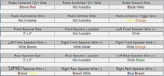 2003 infiniti g35 radio wiring diagram beautiful gm radio wiring 2012 Infiniti G37 at Infinti G37 Speaker Wiring Diagram