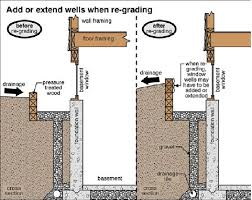 window well drainage. Common Problems Window Well Drainage