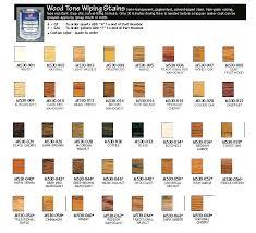 Mohawk Color Chart Mohawk Stain Colors Photographershelper Co