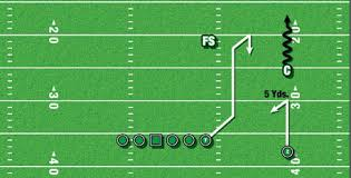 american football monthly stretching the field with your tight end Football X And O Diagrams diagram 6 smash route corner squats football x o diagrams
