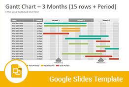 Gantt Chart Google Template Gantt Diagrams Google Slides Presentation Template Slidesalad