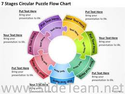 Flow Chart Powerpoint Presentation 7 Stages Circular Puzzle Flow Chart Powerpoint Slides