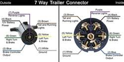 trailer and vehicle side 7 way wiring diagrams etrailer com 7 pin trailer wiring diagram with brakes click to enlarge