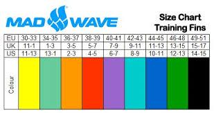 Mad Wave Short Blade Swim Fins