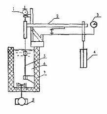 СП Контроль качества сварных соединений полиэтиленовых  1 стрелочный индикатор 2 рычаг для передачи силы 3 прибор для учета времени 4 контрольный груз 5 образец 6 испытуемая среда