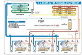 ge refrigerator wiring diagram images ge refrigerator wiring re compressor starting equipment and wiring diagram