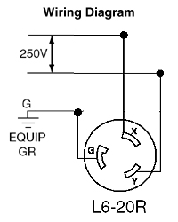 wiring diagram for a 220 volt outlet the wiring diagram wire 220 outlet 3 wire twist lock nilza wiring diagram
