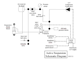 modern vespa active suspension for fuoco now mkiii version and the wiring diagram