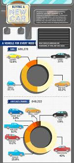 new car press releaseAutoComparison analyzes US automative market  ReviMedia