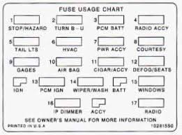 1996 camaro fuse box simple wiring diagram 1996 camaro fuse box wiring diagrams best 1996 camaro mass air flow sensor 1996 camaro fuse box