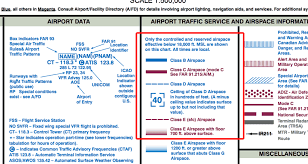 Faa Charts Online How To Request Faa Airspace Authorization Drone Pilot