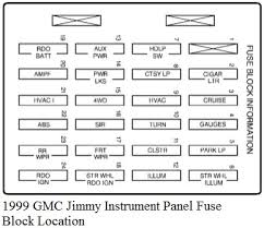 gmc jimmy instrument panel fuse block location 1999 gmc jimmy instrument panel fuse block location