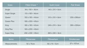 Bed Linen glamorous duvet cover measurements Print