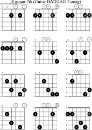 E Minor Chord Chart E Minor 7 Chord Guitar Accomplice Music