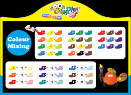 Clay Color Chart Basic Colour Mixing Jumping Clay The Kids Activity