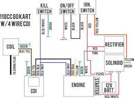 3606 viper alarm wiring diagram diagram Python Car Alarm Wiring Diagram Remote Start Wiring Diagrams