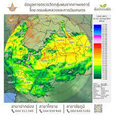 ตังนำเกษตร - ข้อมูลการตรวจวัดกลุ่มฝนจากภาพเรดาร์ โดย...