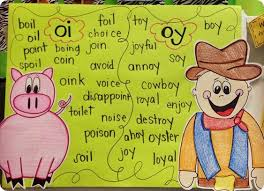 Oi Oy Anchor Chart Oi And Oy Anchor Chart Cute Teaching Phonics Phonics