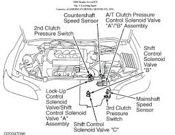 1995 honda civic ex engine diagram ford crankshaft position sensor