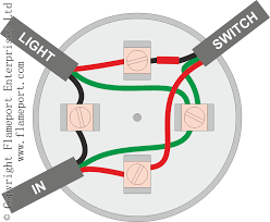 Old Light Switch Wiring Colours Lighting Circuits Using Junction Boxes