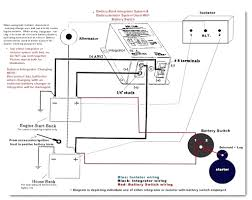 boat wiring for dual battery switch diagram simple 2 sevimliler small boat electrical systems at Simple Boat Wiring Diagram