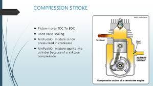 2 stroke petrol engine crankcase 6 compression stroke