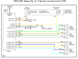 gmc sonoma radio wiring diagram gmc wiring diagrams online