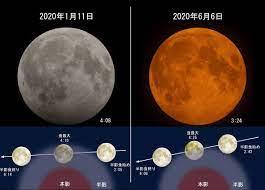 2020 年 6 月 満月
