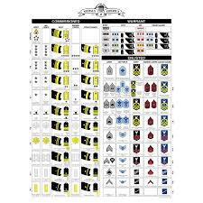 Military Rank Pay Chart Us Military Rank Poster