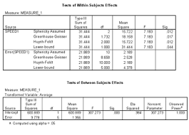 cohen s d effect size chart effect size for analysis of variance anova psycho hawks