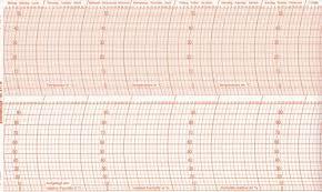 Chart Paper Chart Paper 411