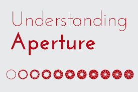 What Is Aperture F Stop Chart