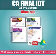 Ca Chart Vsmart Final Idt Revisionary Charts Vishal Bhattad