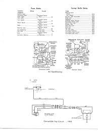 falcon diagrams complete wiring diagram for a 1963 falcon figure 1