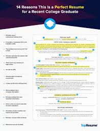 Free Infographic Resume Templates Infographic Resume Template Beautiful Free Creative Infographic 58