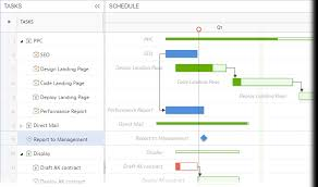 Wrike Gantt Chart Dependencies Gantt Chart Dependencies Mavenlink Support