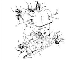 95 Chevy 4 3 Injector Wiring Diagram