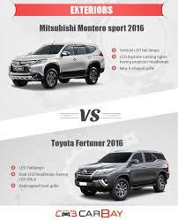 Mitsubishi Montero Sport 2016 Vs Toyota Fortuner 2016