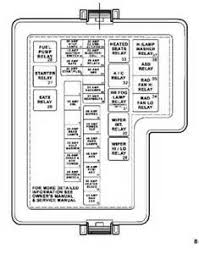similiar 2000 chrysler sebring fuse diagram keywords 2004 chrysler pacifica fuse box diagram on 2004 engine image