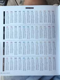 Astrology Guide Sun Moon Rising Signs Liv B