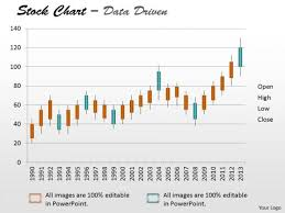Data Analysis Template Driven Stock Chart For Market Trends ...