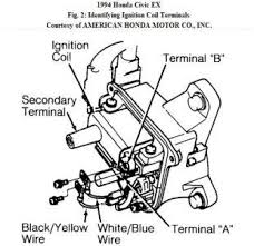 1991 honda civic radio wiring diagram wiring diagram 1989 honda civic stereo wiring diagram and hernes