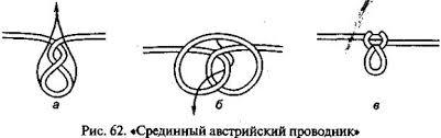 Узел срединный австрийский проводник Уральский следопыт узел узел средний австрийский проводник