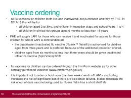 National Childhood Flu Immunisation Programme 2017-18 - Training For …