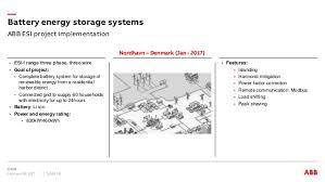 energy storage inverters 16