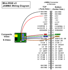 rgb to tv convertor rgb to ntsc pal video encoder example jamma wiring diagram jamma hookup