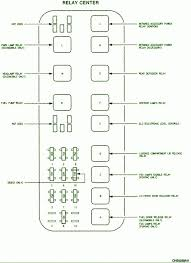 1919 Buick Wire Diagram   Wiring Diagrams Schematic furthermore 2008 Mercedes C300 Light Wiring Diagrams   Wiring Diagram Strategy also 1993 F250 Wiring Diagram   Auto Electrical Wiring Diagram furthermore  also Buick Riviera 1997 1999 Fuse Box Diagram   Vehicle Wiring Diagrams also 1995 Buick Lesabre Fuse Diagram   Detailed Schematics Diagram in addition Wiring Diagrams and Pinouts – Brianesser together with  together with 2004 Buick Park Avenue Radio Fuse Location Wiring Diagram Box also  additionally Diy Power Window Wiring Diagram   Detailed Schematics Diagram. on buick riviera wiring diagram enthusiast diagrams