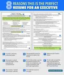 Executive Style Resume Template Ideas Collection Executive Resume