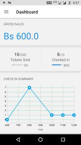 Com Github Mikephil Charting Charts Linechart Example Mpandroidcharts Blog Fossasia Org