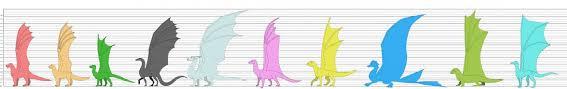 Lurenza Dragon Height Chart By Sunnypopfeline Fur